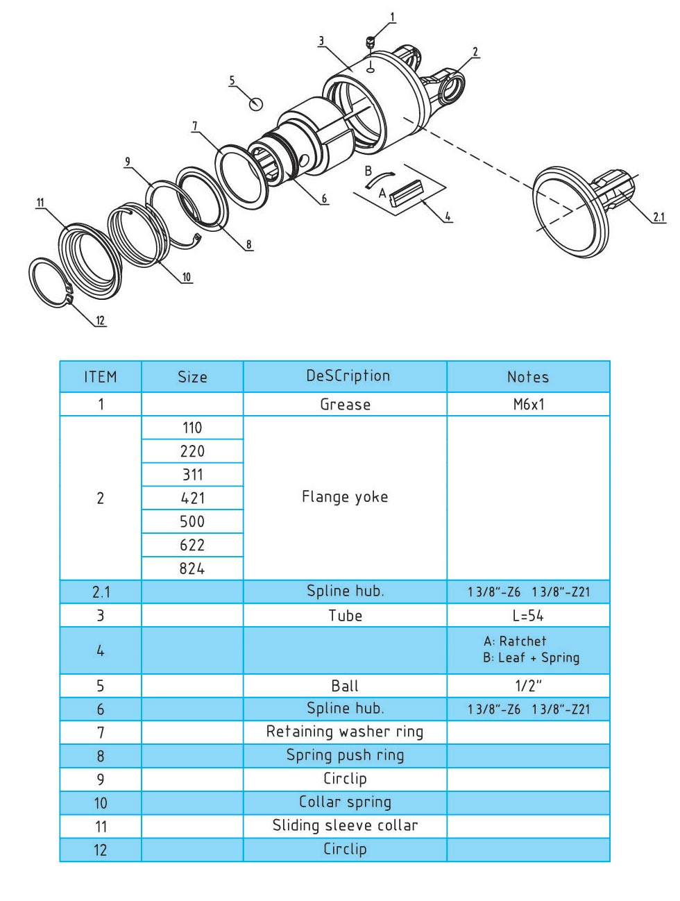 Overrunning clutch RL/RLS  Series for PTO drive shafes