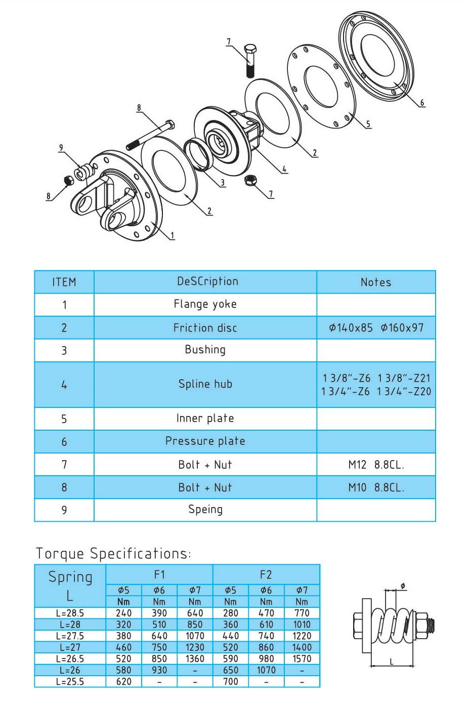 Friction torque limiter  FFV1-FFV2 Series for PTO drive shafes