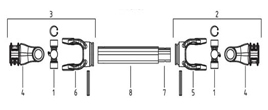 PTO shaft china manufacturer S Series
